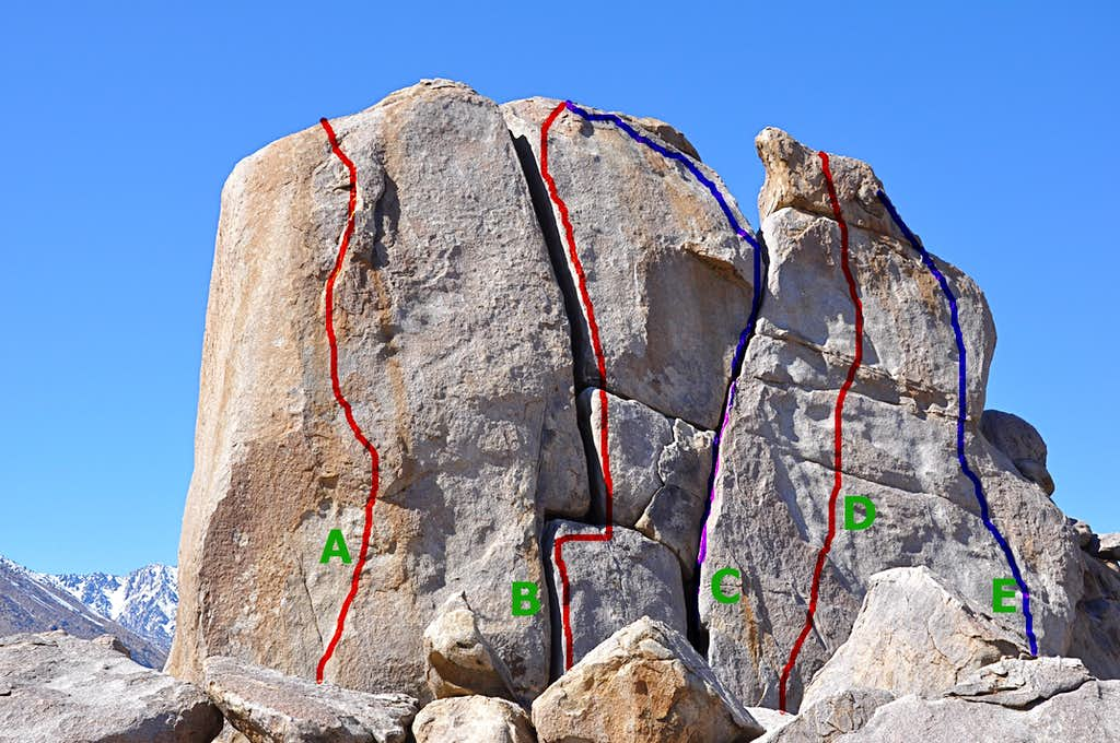 Routes of Y-Boulder