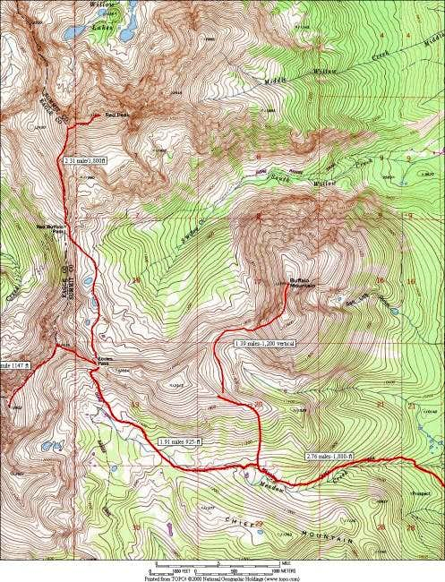 This topo shows RT length and...