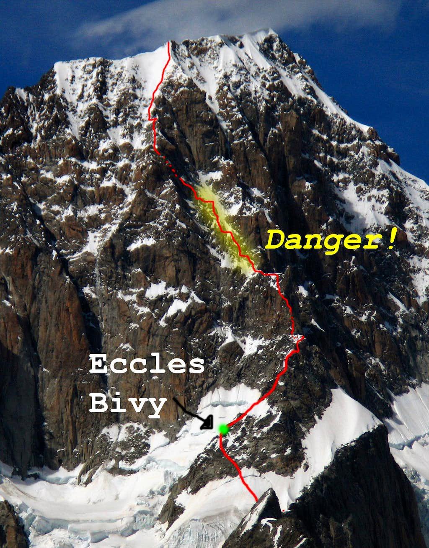 The Innominata Ridge