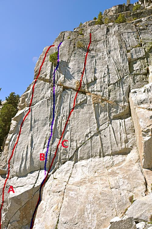 Climbs of the left side