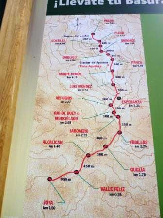 The route as displayed at La Joya, 26.08.09