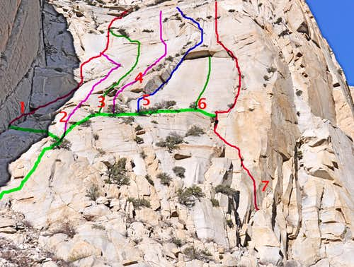 Routes of The Slabs