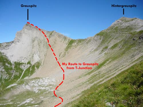 Route to Grauspitz