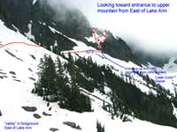 Access to sloping shelf from Lake Ann 7-3-08