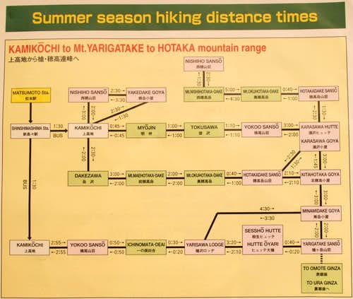Timing Map from Kamikochi into Japan Alps