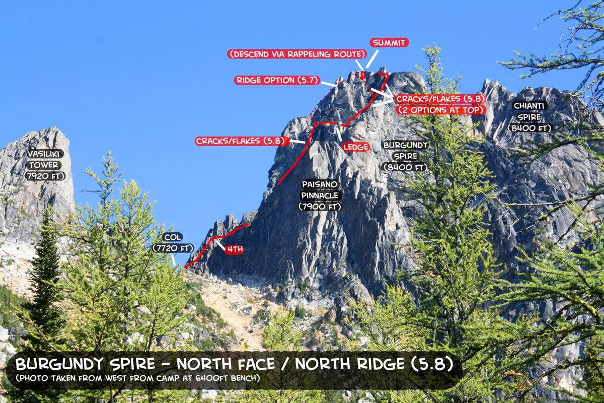 Burgundy Spire, North Face/Ridge (5.8)