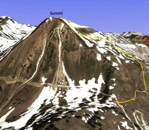 NE Ridge (based on the combination)