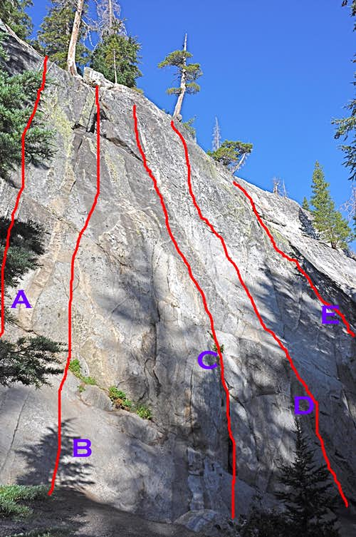 Routes of the left slab