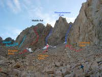 Middle Palisade from the Southwest