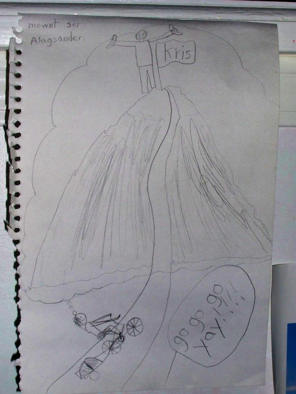 Children made drawings for me.