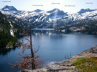 High Park Lake