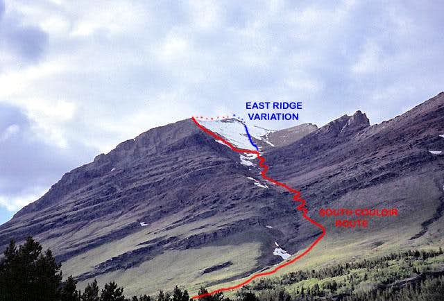 South Couloir Route
