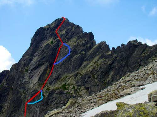 Haberlain Route