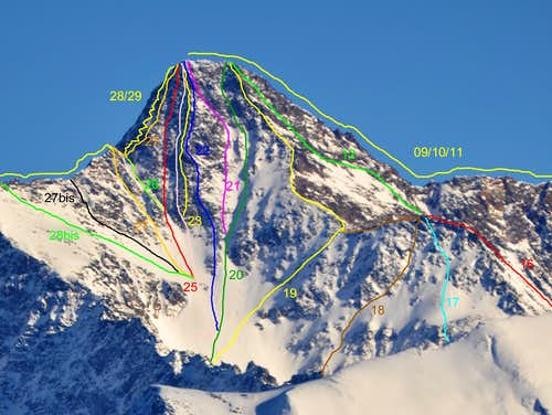 <font color=green><b>GARIN PEAK</font> (3451m)</b> from West