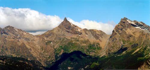 Avic Mountain Chain