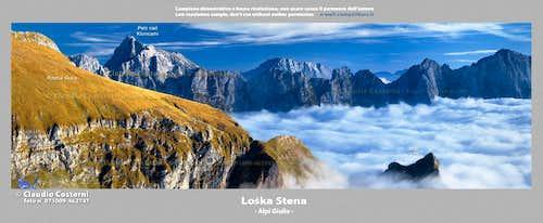 Loska Stena