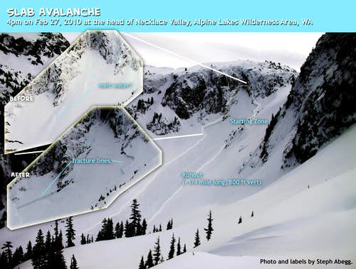 Slab Avalanche Photo