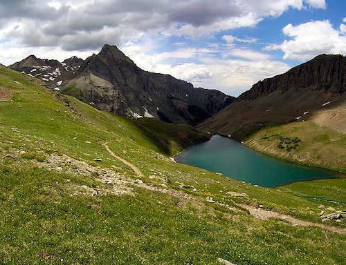 Panoramic view of Peak...