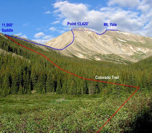 Annotated view of Mount...
