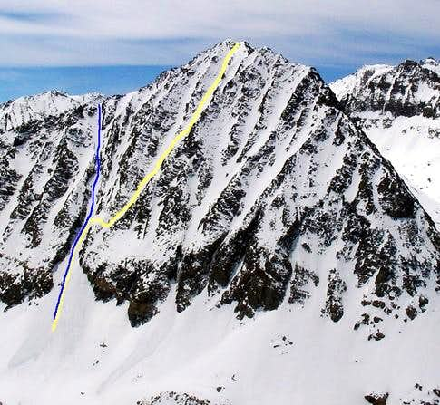 Annotated North Face Descents