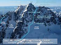 Mt. Stuart - Stuart Glacier Couloir Route Overlay
