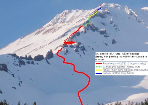 Mt. Shasta-Casaval Ridge in 9 hours+videos