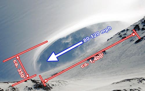 Mt Shasta \'Vortex Shedding\' Diagram