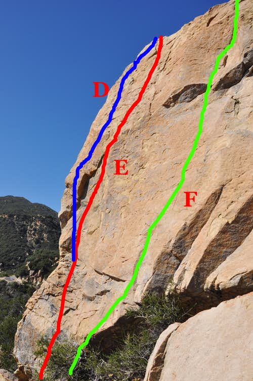 Routes of the south face