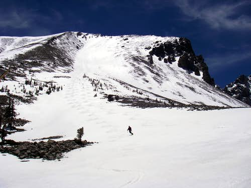 Skiing Jeff Davis Peak