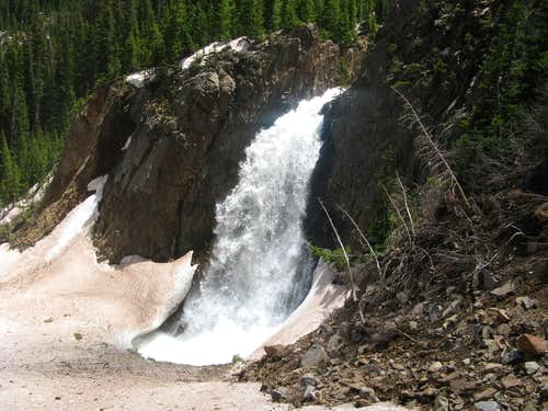 Bilk Basin Waterfall