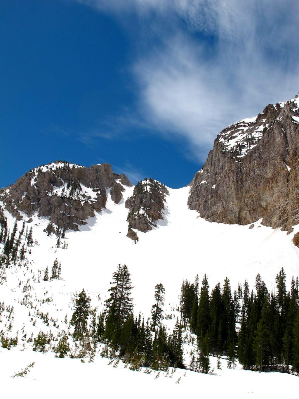 Deseret Peak Twin Couloirs