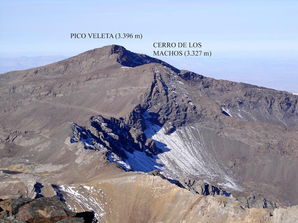Descriptión of the Veleta in the Range
