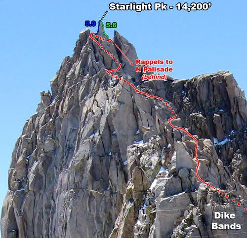 Underhill Couloir to Starlight (close)