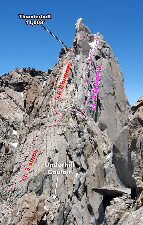 Thunderbolt to Underhill Couloir
