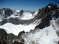 Profile of Mount Whitney from the North