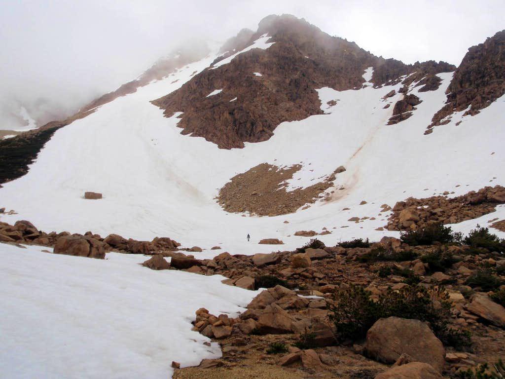 The Upper Basin