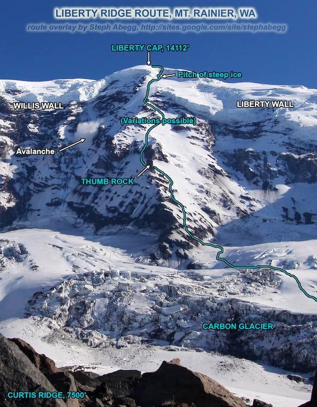 Mt  Rainier (Liberty Ridge) - www sTePhaBeGg com