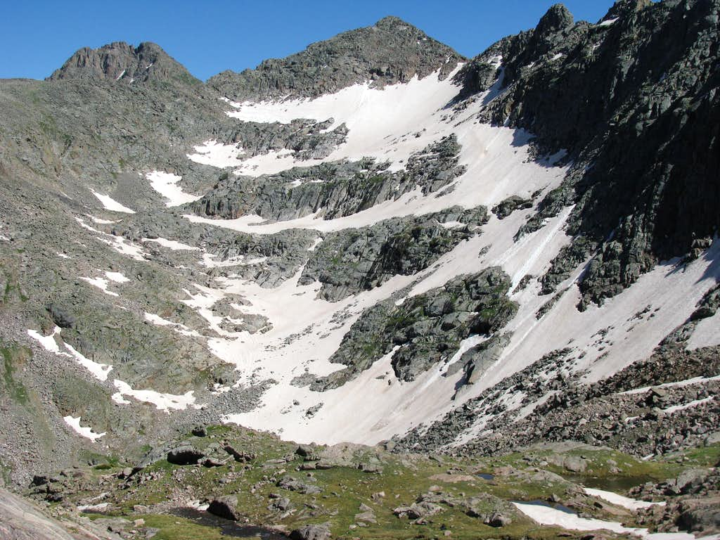 Peak J from Peak I
