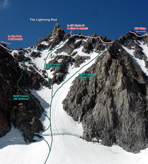 North Couloir Area Routes
