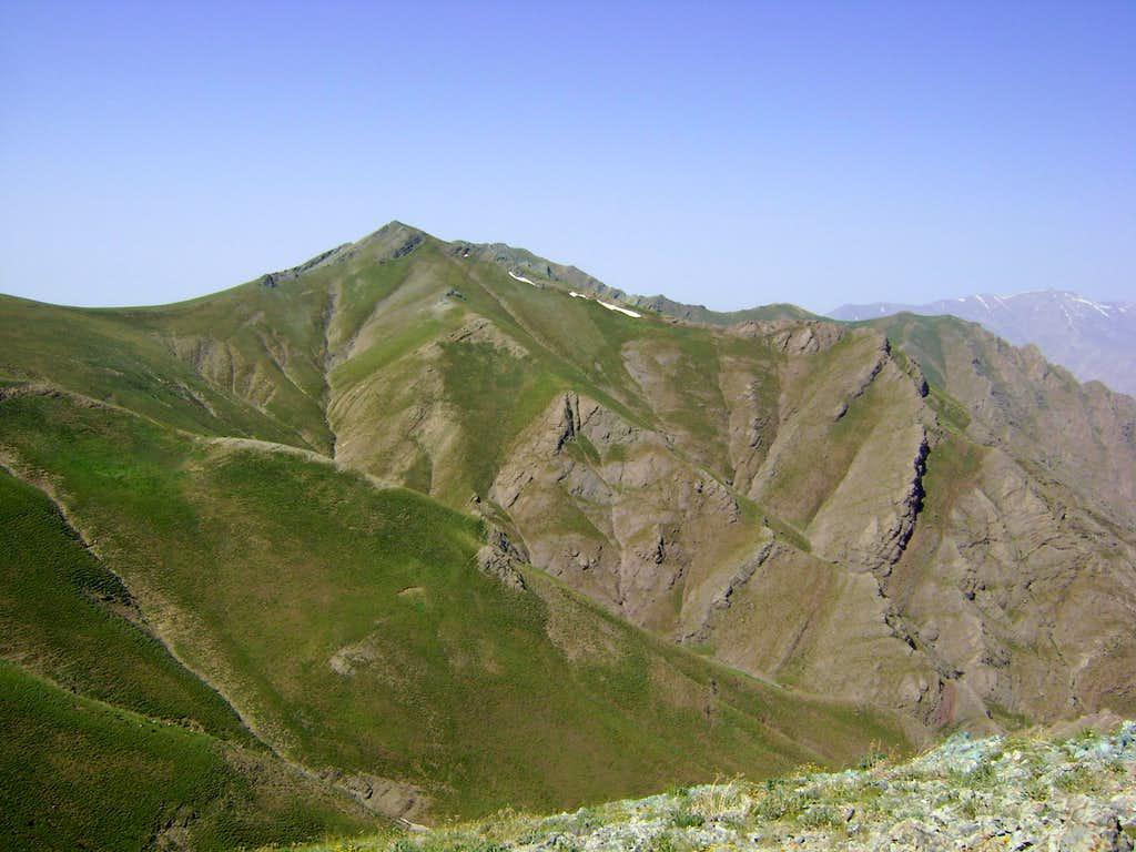 Mt. Ashyord