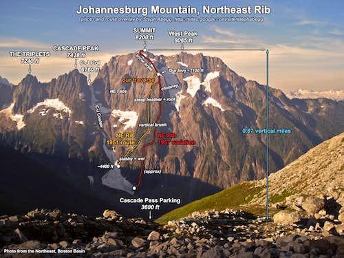 Johannesburg NE Rib route overlay