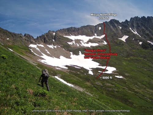 Doug\'s Direct descent route overlay