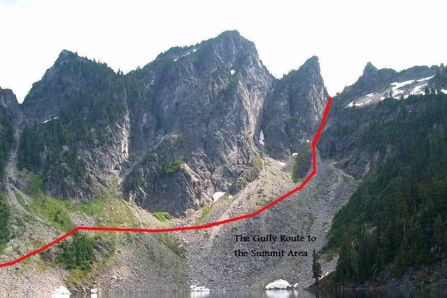 Standard Route Via the Gully