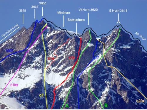 AOSTA VALLEY in SUMMITS MOUNT VELAN EKITS OUT to HORNS