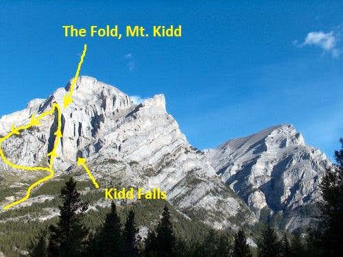 The Fold, Mount Kidd