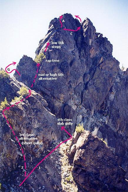 The NE Arête Route: 1 --...