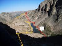High traverse route Tourist Creek