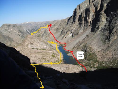 High traverse route Tourist Creek