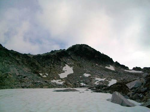 Summit Area