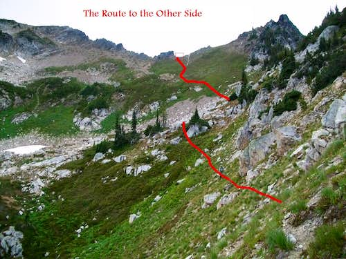 The Route to the Gap